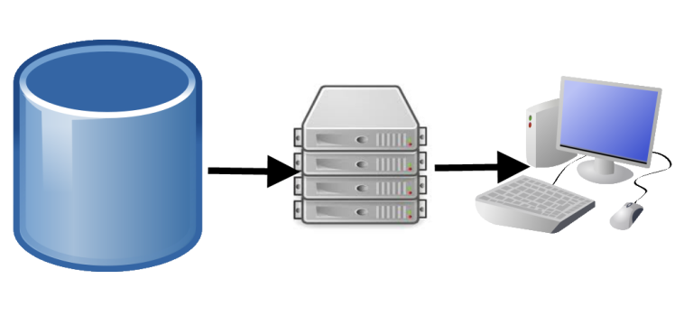 From blob storage, to cloud server to end user